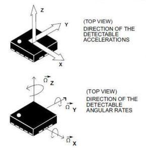 Avnet WHTH Sensors_Fig 4