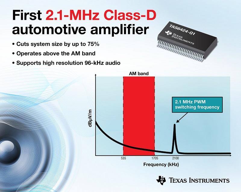 Automotive-specific Class-D audio amplifier eliminates up to 18
